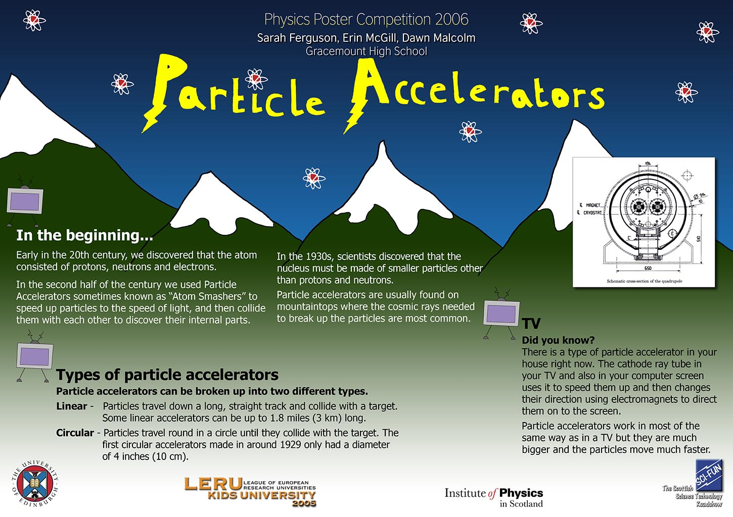Saint Josephs College >> The Physics Poster Competition -- results